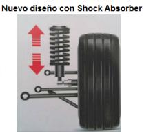 Suspensión trasera: shock absorber